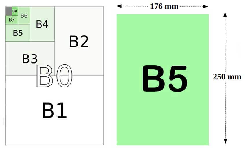 Contoh Tabel Ukuran Kertas B5