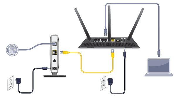 Bagaimana router bekerja