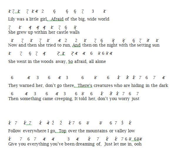 Chord Piano Lagu Anak2