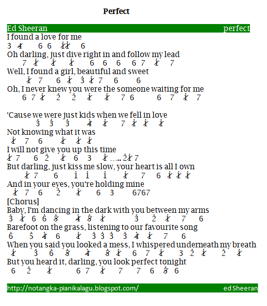 Not Lagu Perfect ED Sheeran